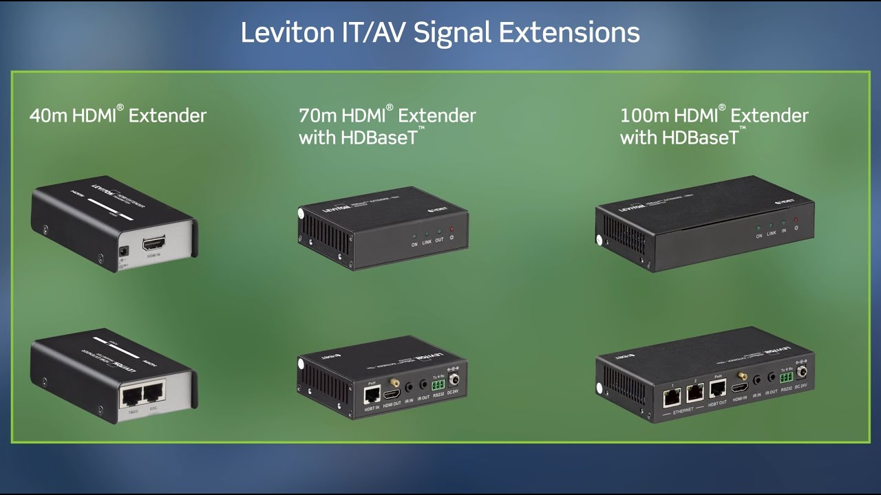 Choosing the Right HDMI Extender - YouTube