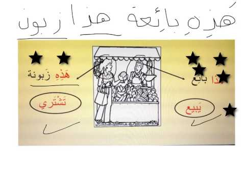 sell and purchase in Arabic language