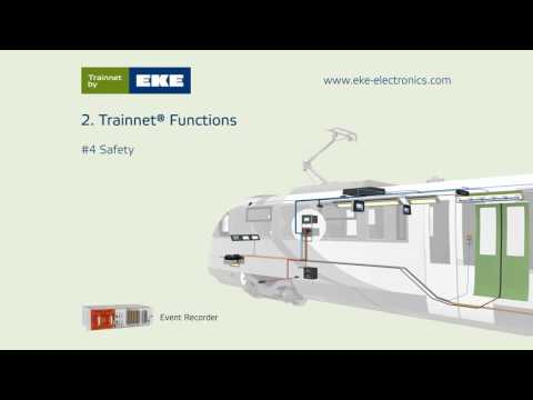 EKE-Trainnet® Presentation - 6. Train Onboard Safety
