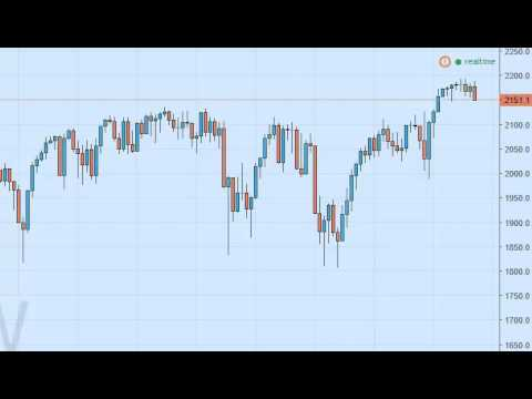 S&P 500 Index forecast for the week of September 12 2016, Technical Analysis