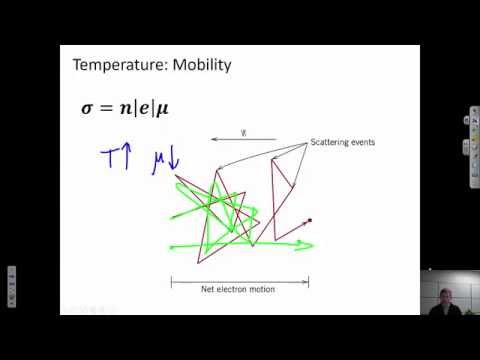 Effect of temperature on electrical resistivity {Texas A&M: Intro to Materials (MSEN 201)}