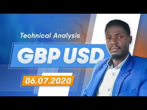forex-technical-analysis---gbp/usd-|-6.06.2020
