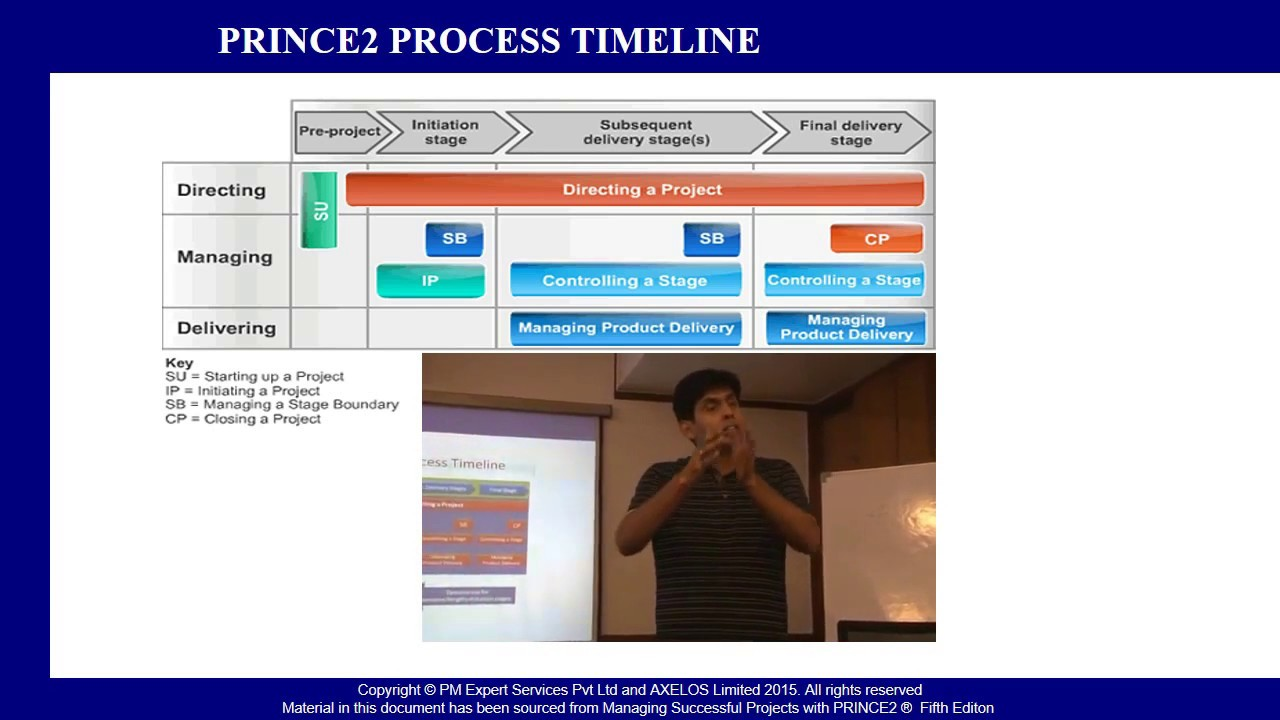 hight resolution of prince2 proces flow diagram 2014