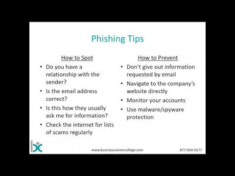 Fraud Detection & Prevention