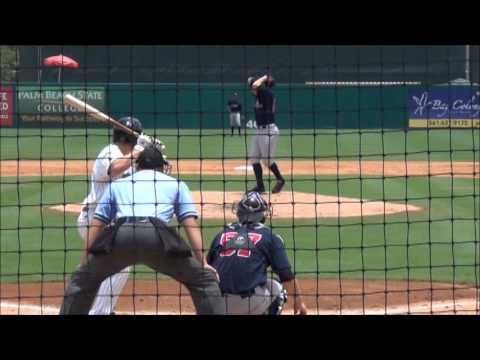 Corey Black, RHP Chicago Cubs