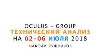 Технический анализ рынка Форекс на неделю: 02 - 06 Июля 2018 от Максима Лушникова
