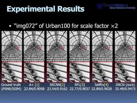 [CVPR 2016 Oral] Deeply-Recursive Convolutional Network for Image  Super-Resolution