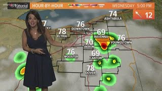 Morning weather forecast for Northeast Ohio: May 22, 2019
