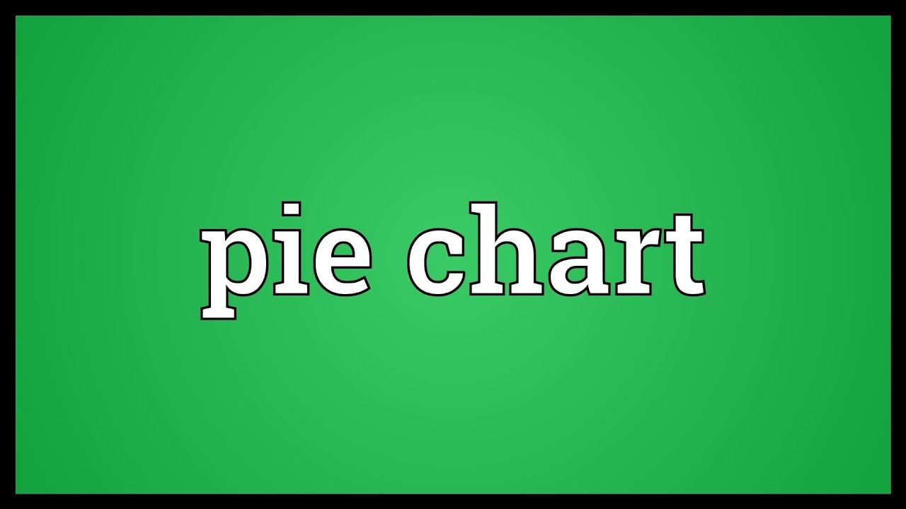 Pie chart meaning youtube pie chart meaning nvjuhfo Choice Image