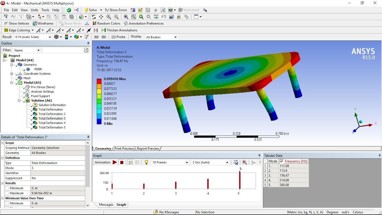 Ansys Tutorial   Ansys Workbench   Modal Analysis