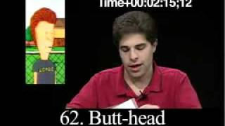 Repeat youtube video Lelaki yang meniru suara 100 karakter berlainan