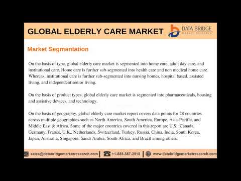 Global Elderly Care Market – Industry Trends and Forecast to 2024