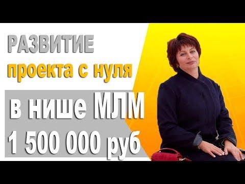 Первый запуск бизнеса с нуля до прибыли 1500 000 руб. Бизнес система МЛМ. Кейс Натальи Войцеховской