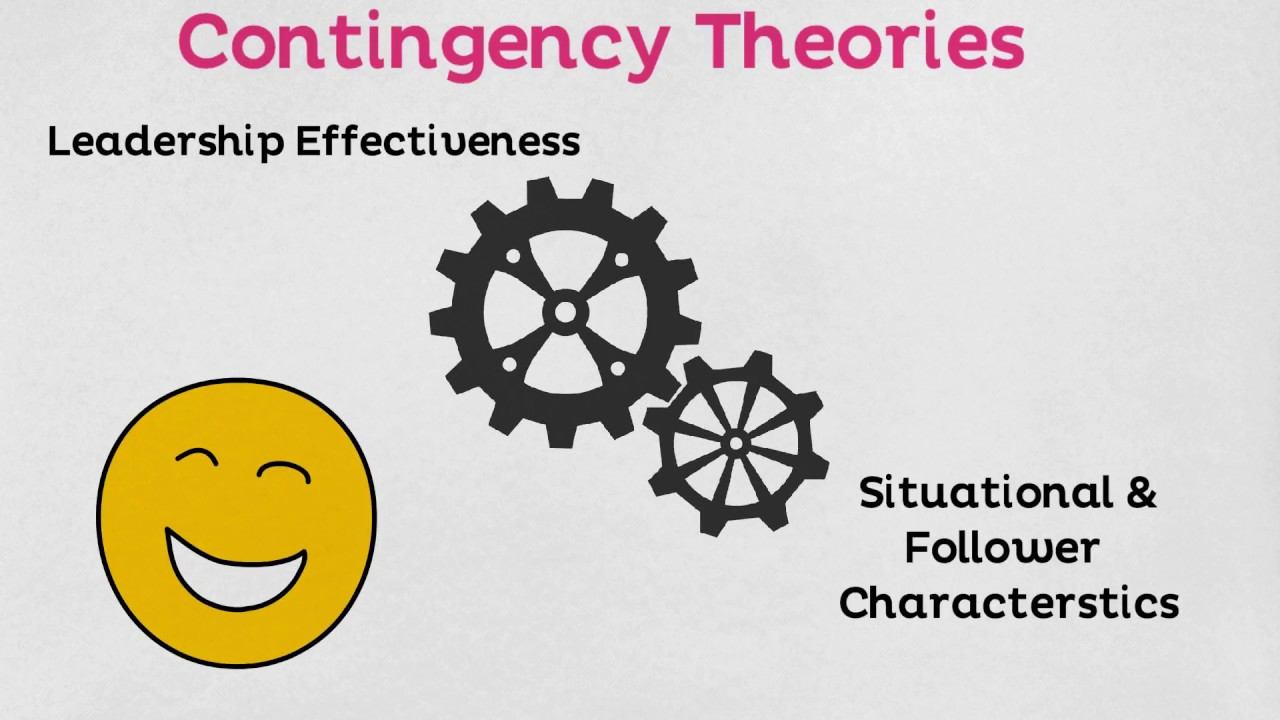 contingency theory research paper Situational and contingency theories of leadership is clearer and more meaningful if viewed from the basic assumption that underpin each category in respect to the rigidity or otherwise of leadership styles.
