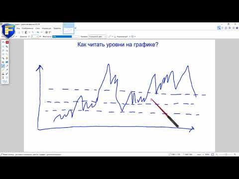 Как читать уровни на графике?