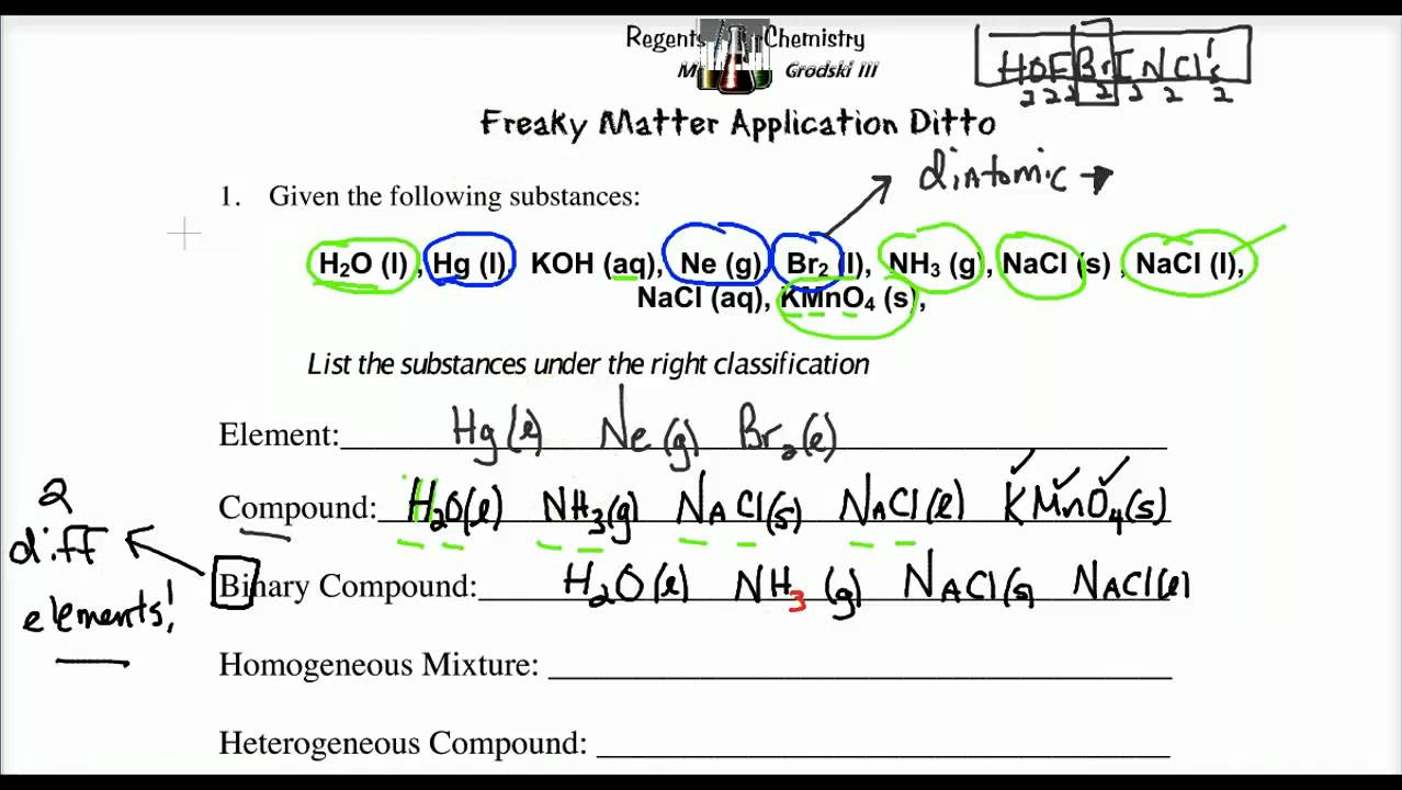 Lecture 17 Classifying matter worksheet using chemical formulas – Classifying Matter Worksheet