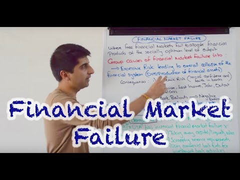 Financial Market Failure