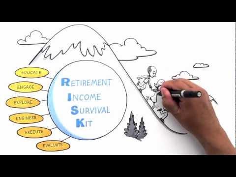 The Retirement Income Survival Kit (R.I.S.K.)
