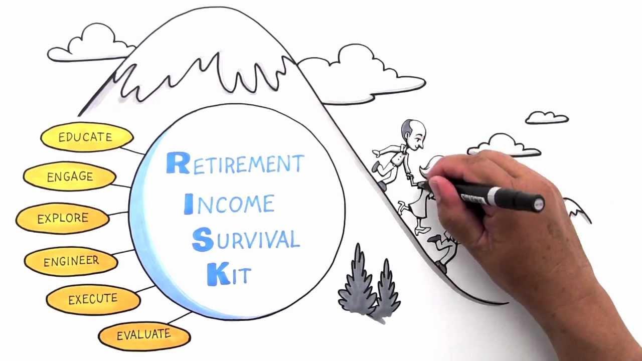 Retirement Strategies - OEG Capital Group