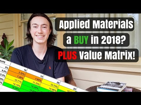 Applied Materials (AMAT) Stock Analysis 2018 | BUY BUY BUY