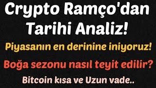 #Bitcoin Analiz - Piyasanin en derinine iniyoruz! Asiri detayli Analiz! Btc Teknik Forex