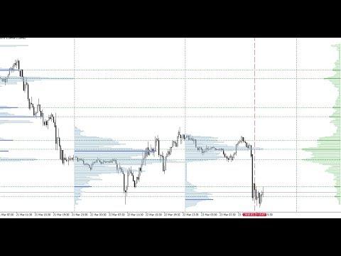 Профиль рынка. Горизонтальные объёмы