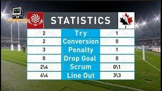 Rugby Graphics / MEDIAROBOT