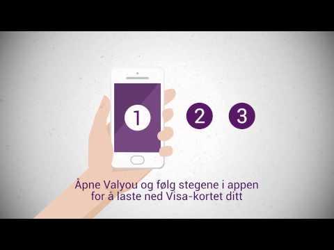 Kom i gang med Valyou - DNB, SpareBank 1 Oslo-Akershus, Telenor og djuice