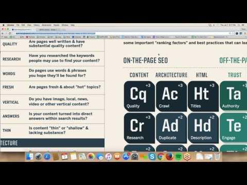 SEO Periodic Table Discussion