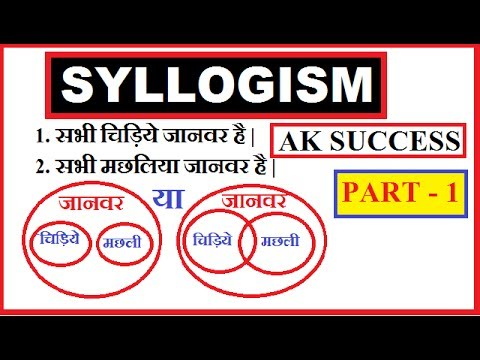 SYLLOGISM IN HIND | FOR SSC CGL IBPS PO RRB| VEN DIAGRAM METHOD FOR SYLLOGISM IN HINDI |