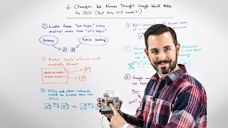 6 Changes We Thought Google Would Make to SEO But They Still Haven't - Whiteboard Friday