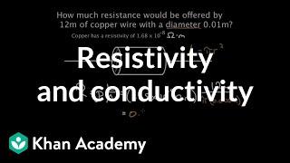 Resistivity and conductivity | Circuits | Physics | Khan Academy
