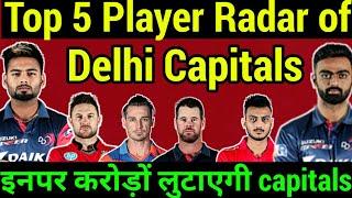 IPL 2019 Auction: 5 Players on Radar of Delhi Capitals,