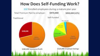 Theresa McIntosh slide presentation on Self-Funded Insurance
