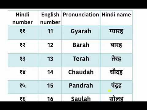 Learn hindi lesson 36 - Numbers 11-20 - YouTube