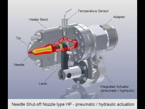 #6 SKILL DEVELOPMENT LAB || ASSEMBLY OF HYDRAULIC ACTUATOR