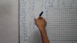 إنشاء جدول تكراري & شريط الرسم البياني سبيل المثال ممارسة الرياضة 10.1 س 3 كتاب الرياضيات العامة 9 PTB
