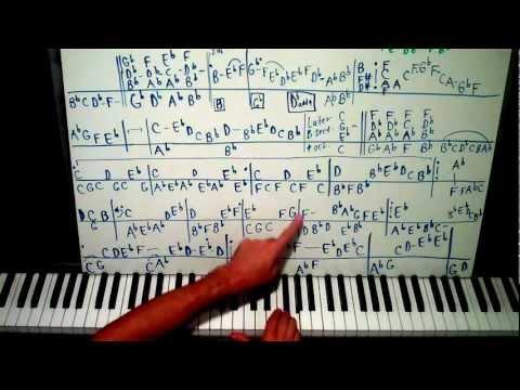 Piano Lesson Unfaithful Rihanna Shawn Cheek Tutorial Correct Youtube