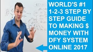 How to earn Money from Internet 2017 The 7 steps to $200 a day Guide