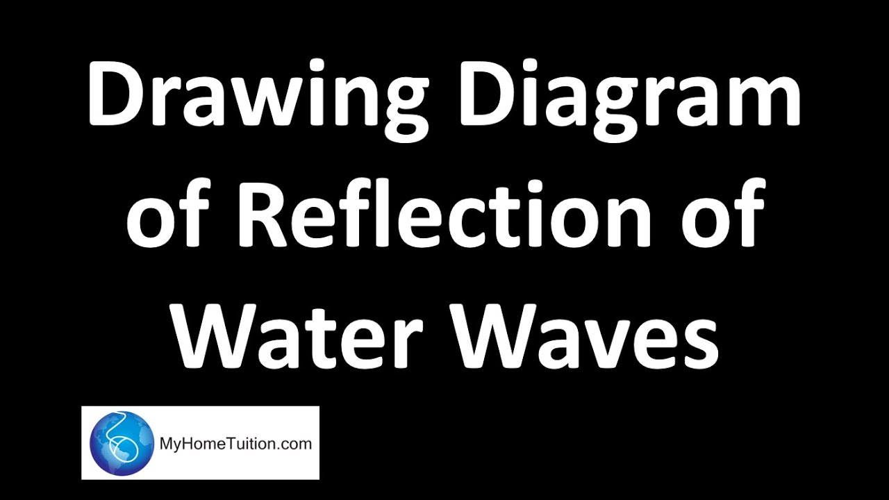 how to draw the wave front diagram