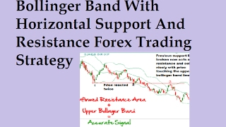 Bollinger Band With Horizontal Support And Resistance Forex Trading Strategy