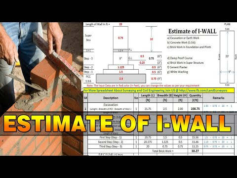 Estimate of I-Wall in URDU | Quantity Surveying and Estimation | Qty Surveyor | Civil Engineering