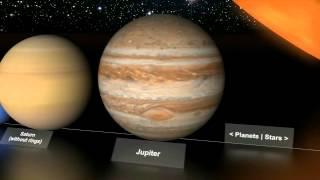 Gezegenler, Yıldızların Büyüklük Kıyaslamaları ve Kafamızdaki Allah Algısı