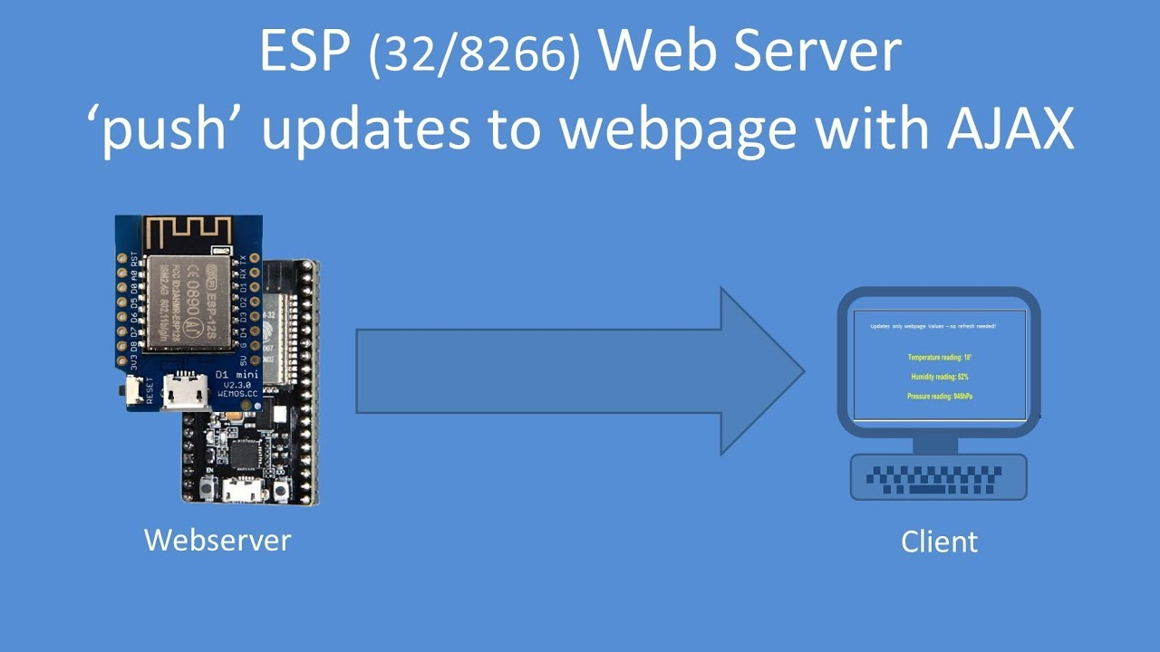 Tech Note 113 - 'Pushing' data to a client's webpage from an ESP Webserver  using AJAX