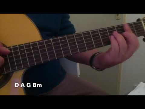 Listen To Your Heart -- Roxette - Guitar Chords