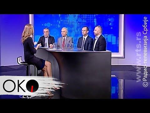 Oko: Kosovo, nova faza