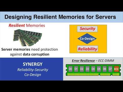 HPCA2018 Lightning Talk - SYNERGY: Rethinking Secure-Memory Design for Error Correcting Memories