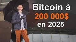 Evolution du prix du Bitcoin en 2025 btc