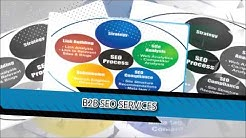 industral Marketing Houston .Search Engine Optimization . Industrial Marketing Texas. Houston PPC