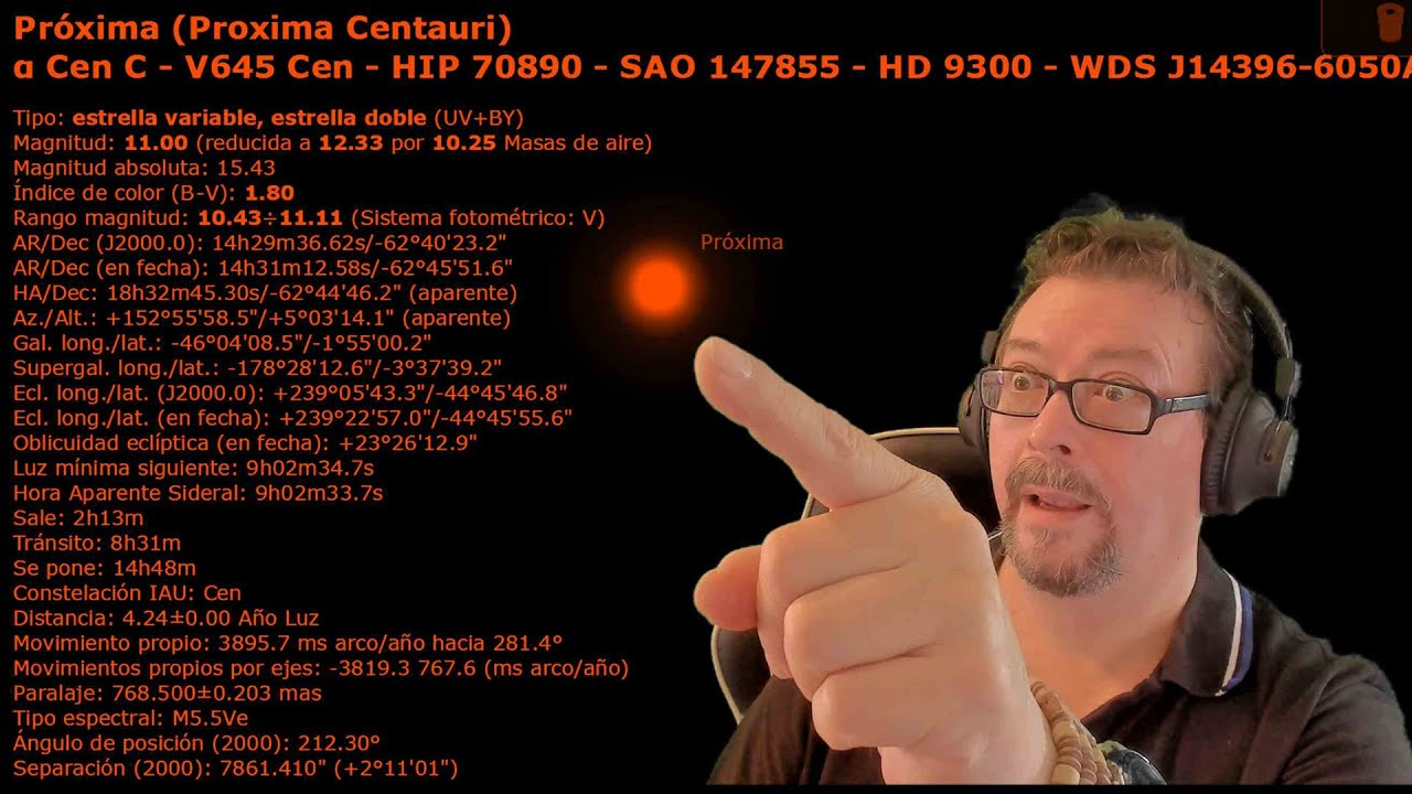 """📡👽 El SETI no sabe ni que ha encontrado… pero ha encontrado """"algo"""" En Próxima Centauri"""